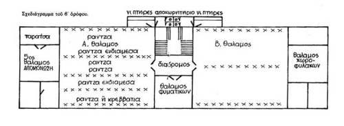 Κάτοψη των φυλακών Ακροναυπλίας από βιβλίο Α. Φλουντζή.