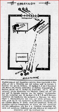 Εφημερίδα ΕΘΝΟΣ της 18ης Απριλίου 1936