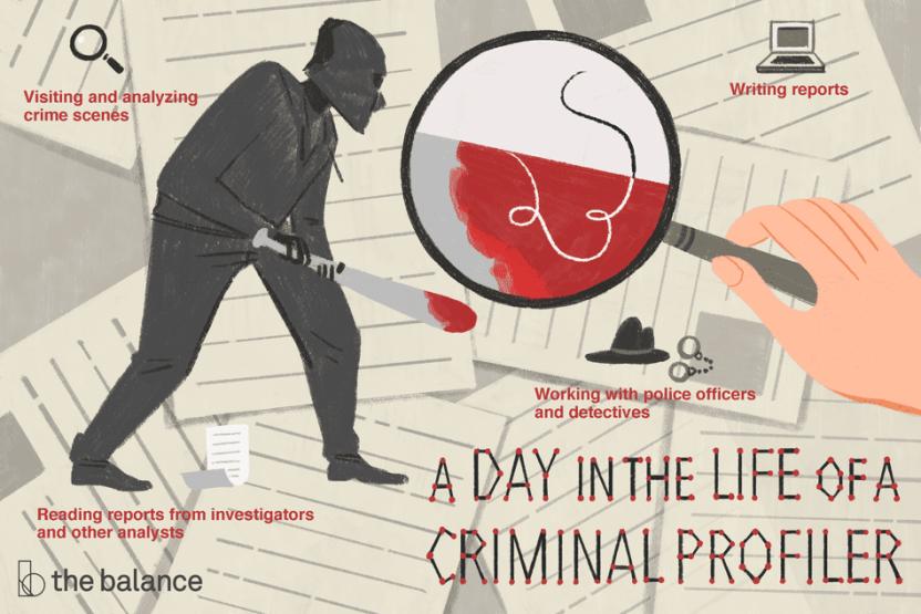 criminal-profiling-career-information-974482-FINAL-553ea04ac80743e9be7ecb67ad2b221e